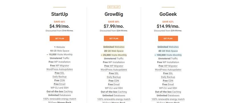 siteground pricing for managed wordpress hosting