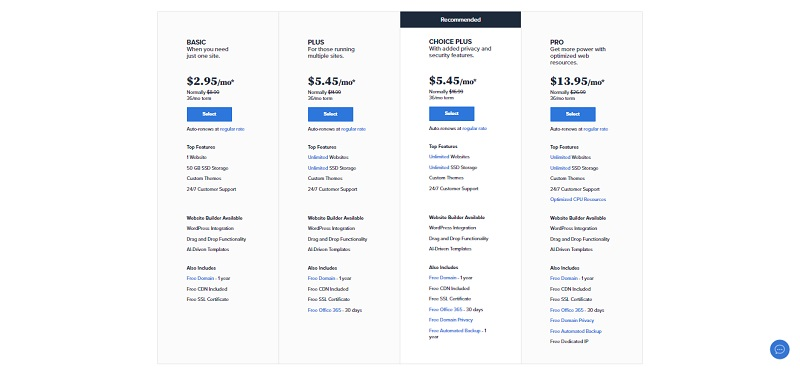 web hosting plans offered by bluehost